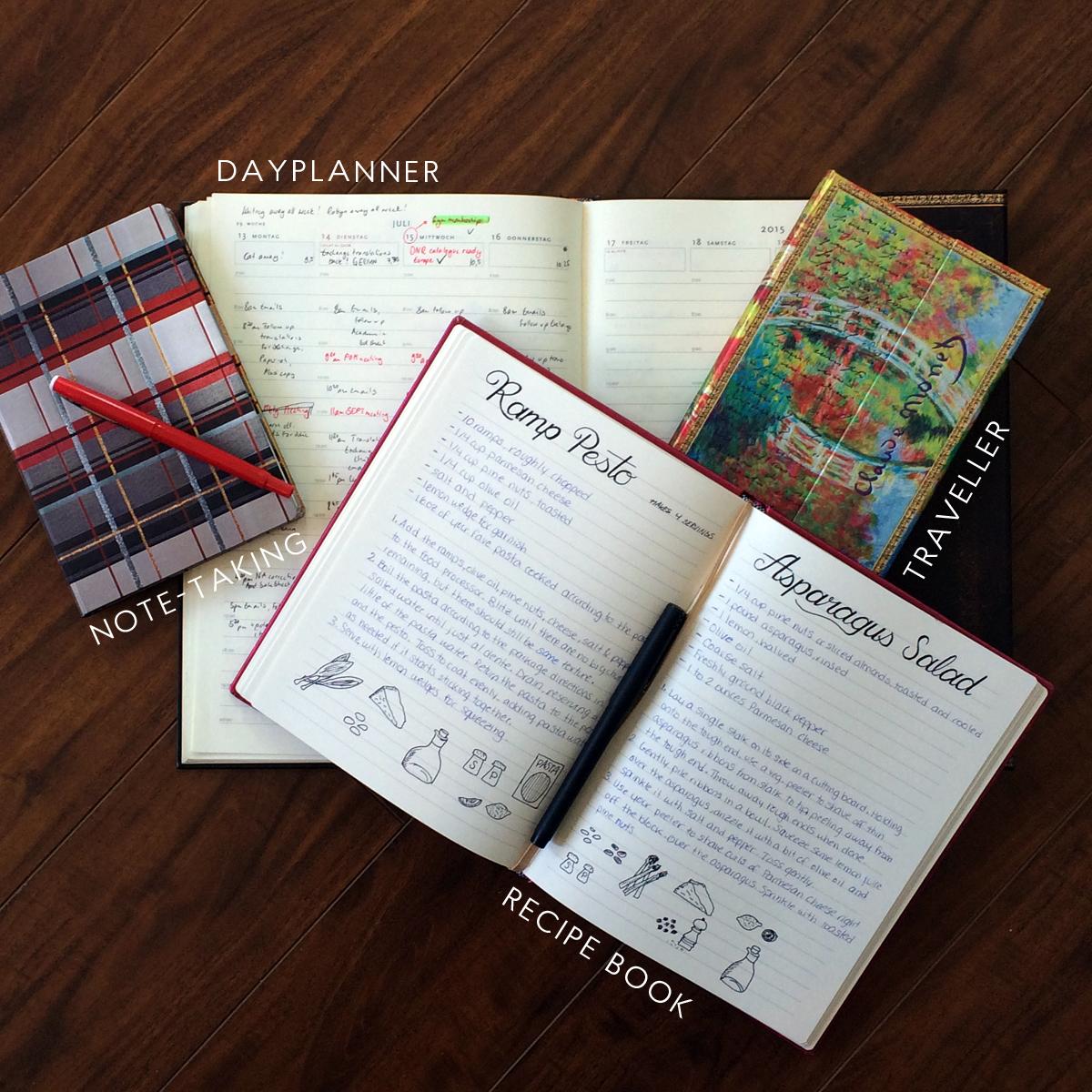 notebooks_usage